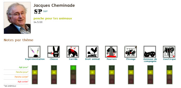AP Cheminade