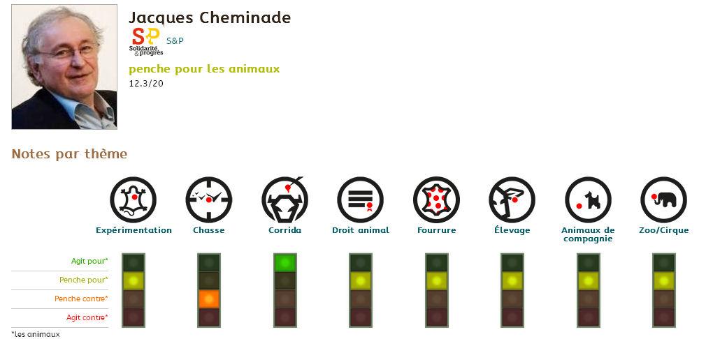 PA Cheminade 3