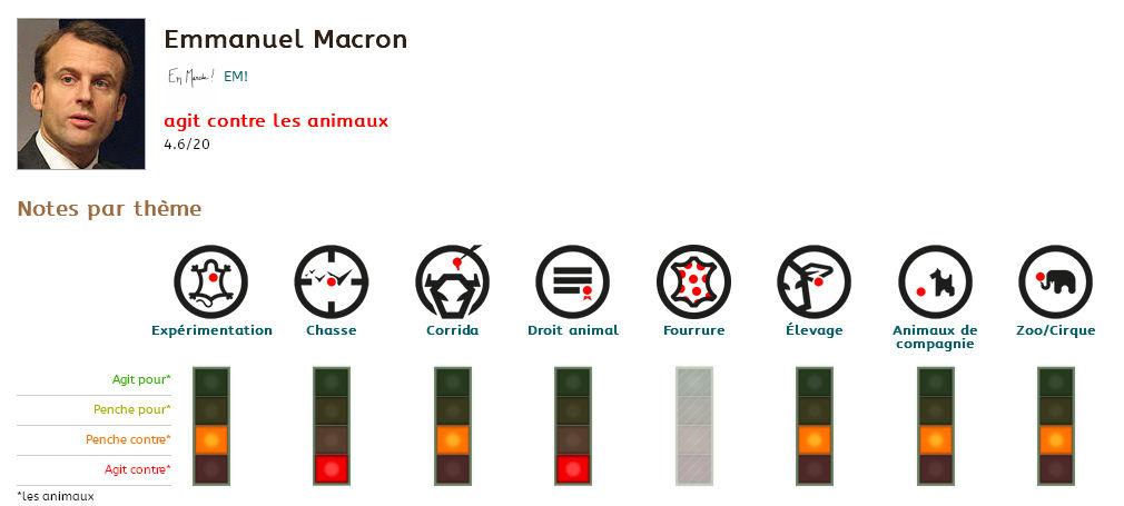 PA Macron 3